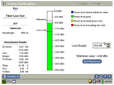 Мониторинг сетей VLAN